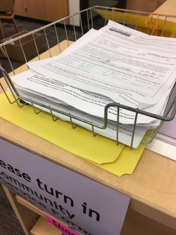 Students turn in their forms to this basket in the College and Career Center.