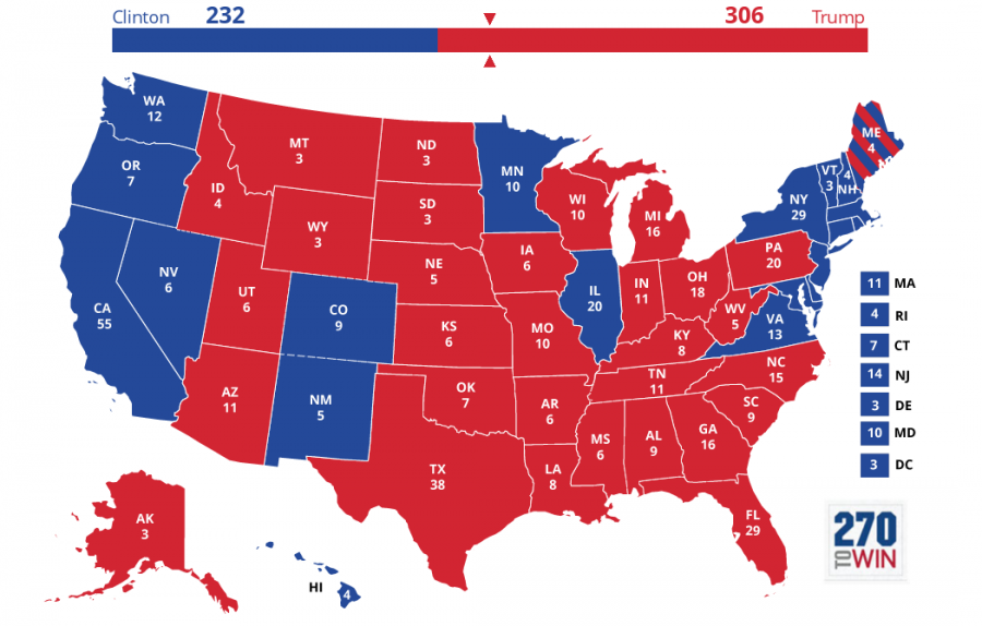 Although a 2020 Trump victory seems unlikely, so did a 2016 one