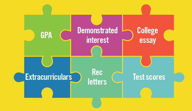 A puzzle visual representing the many components typically considered in a first-year college applicant.